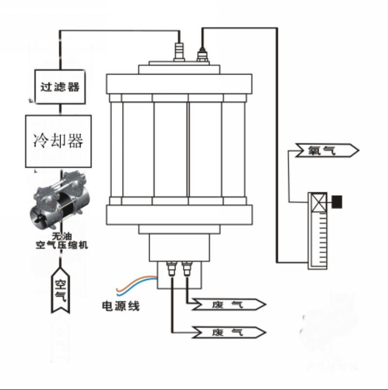 臭氧发生器_福建臭氧发生器_臭氧消毒机_臭氧机_工业